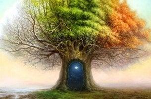 Baumtest nach Charles Koch