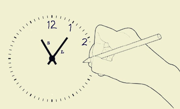 Uhren-Zeichen-Test