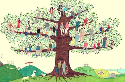 Zeichnung eines großen Baumes, auf dem viele Menschen sitzen; symbolisert den Familienstammbaum.