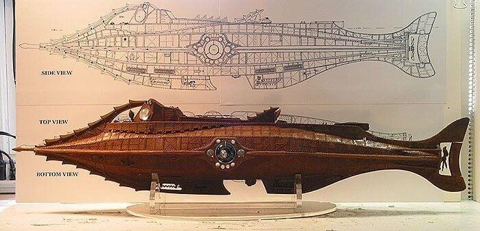 Verne: Skizze eines U-Bootes