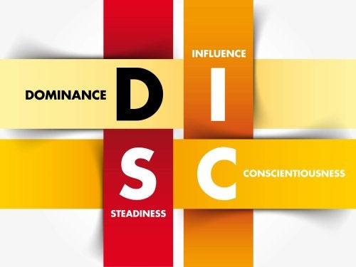 Jeder Buchstabe im DISG-Modell steht für ein anderes Persönlichkeitsmerkmal.
