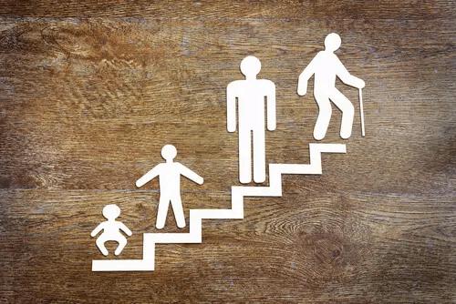 Das Stufenmodell der psychosozialen Entwicklung nach Erikson