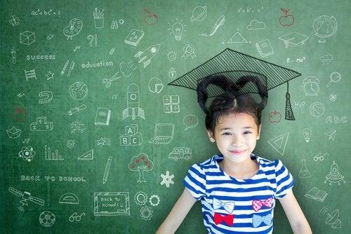 Das Selbstkonzept und die akademische Leistung