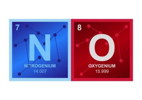 Stickstoffmonoxid - chemische Formel